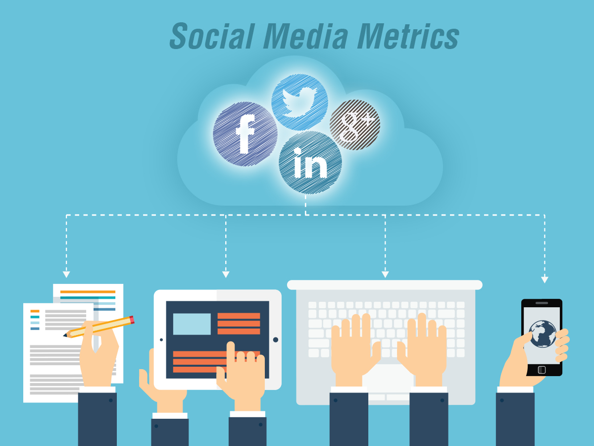 How to Read and Use Social Media Metrics