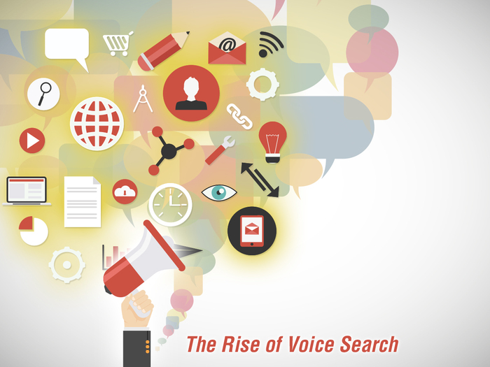Searching with Voice - SEO Changes